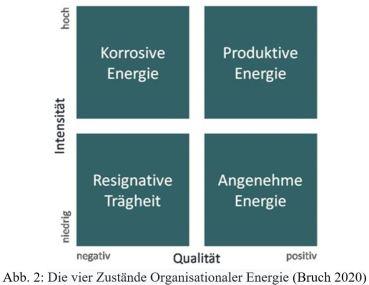 2020_04_24_Grafik_Bruch_Org_Energie